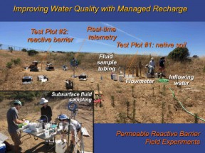 Improving Groundwater Quality with Managed Recharge