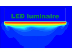 Harvesting the LED Heat in Buildings