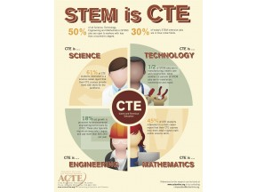 STEM is CTE!