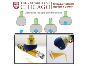 Jamming-Based Soft Robotics